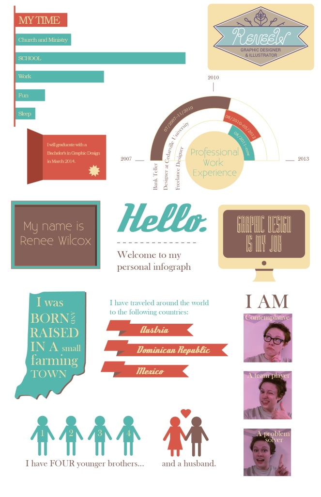 personal infographic