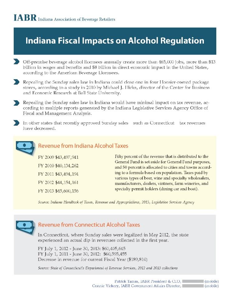 Legislative Packet: IN_fiscal_impact