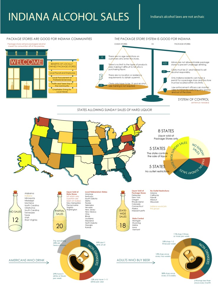Alcohol Sales Infographic